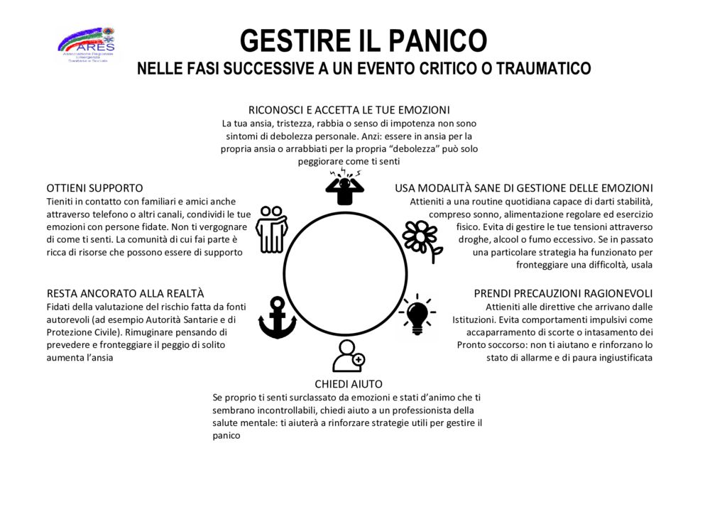 thumbnail of GESTIRE IL PANICO
